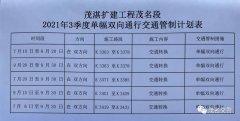 关于沈海高速公路(G15)茂名至湛江段改扩建施工实施交通管制的通告