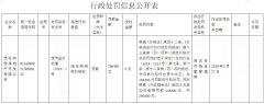茂名某大型楼盘违反明码标价规定,逾期不缴纳罚款,被重罚29.64万!