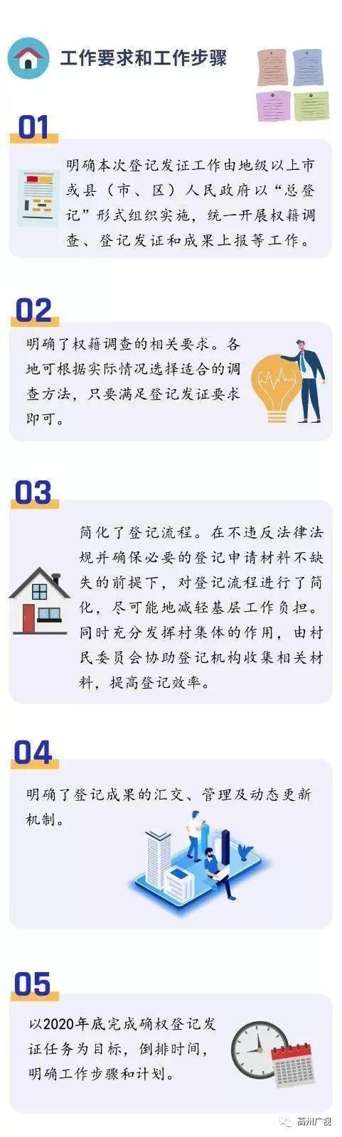 """你老家的房子确权了吗?广东农村""""房地一体""""登记将于年底完成"""